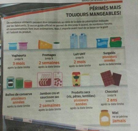 consommer-produits-perimes
